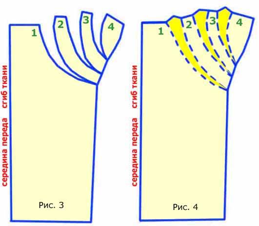 Ассиметричное моделирование юбок